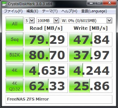 zfs_mirror.jpg