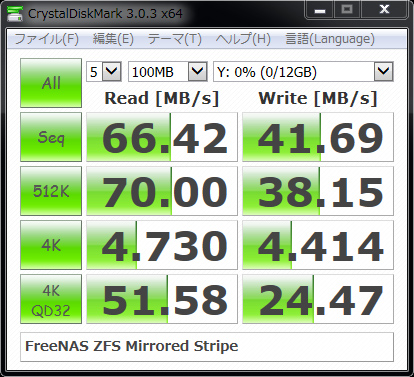 zfs_mirror_stripe.jpg