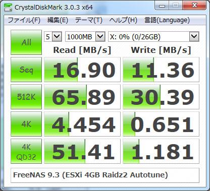 raidz2_4_esxi_autotune.jpg